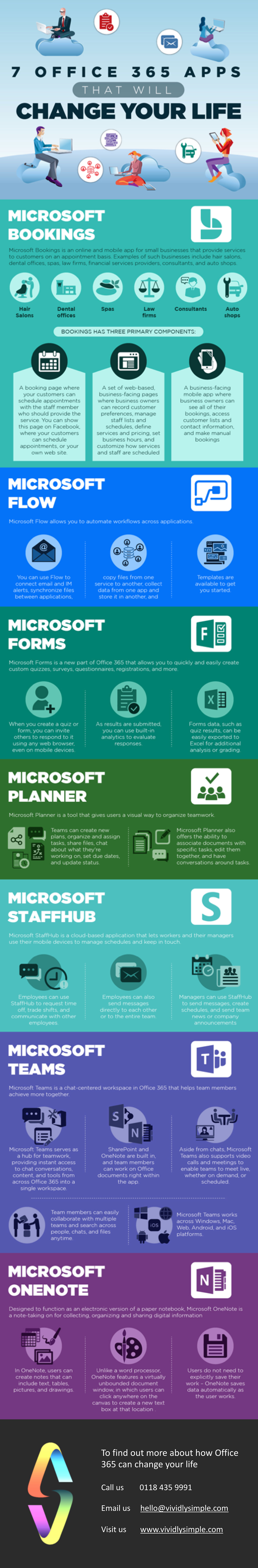 Office 365 - 7 more things you can do - Vividly Simple